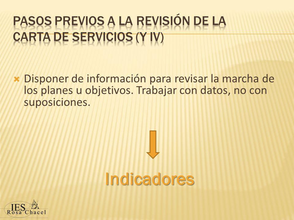 Disponer de información para revisar la marcha de los planes u objetivos.