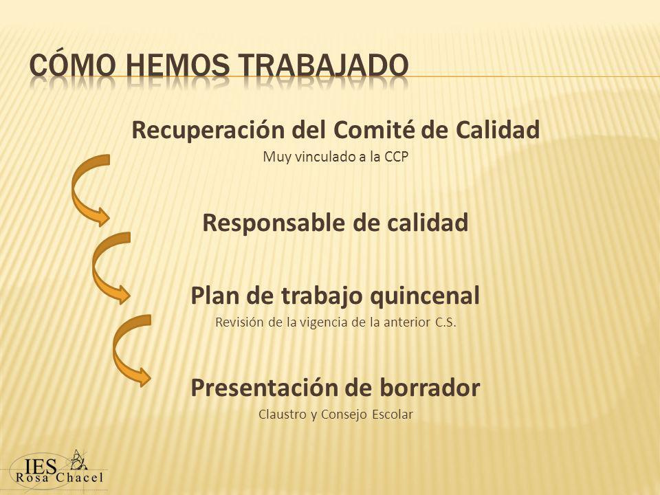 Recuperación del Comité de Calidad Muy vinculado a la CCP Responsable de calidad Plan de trabajo quincenal Revisión de la vigencia de la anterior C.S.