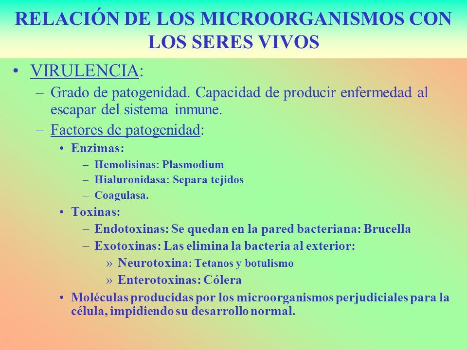VIRULENCIA: –Grado de patogenidad. Capacidad de producir enfermedad al escapar del sistema inmune. –Factores de patogenidad: Enzimas: –Hemolisinas: Pl