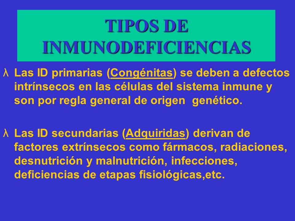 λLas ID primarias (Congénitas) se deben a defectos intrínsecos en las células del sistema inmune y son por regla general de origen genético.