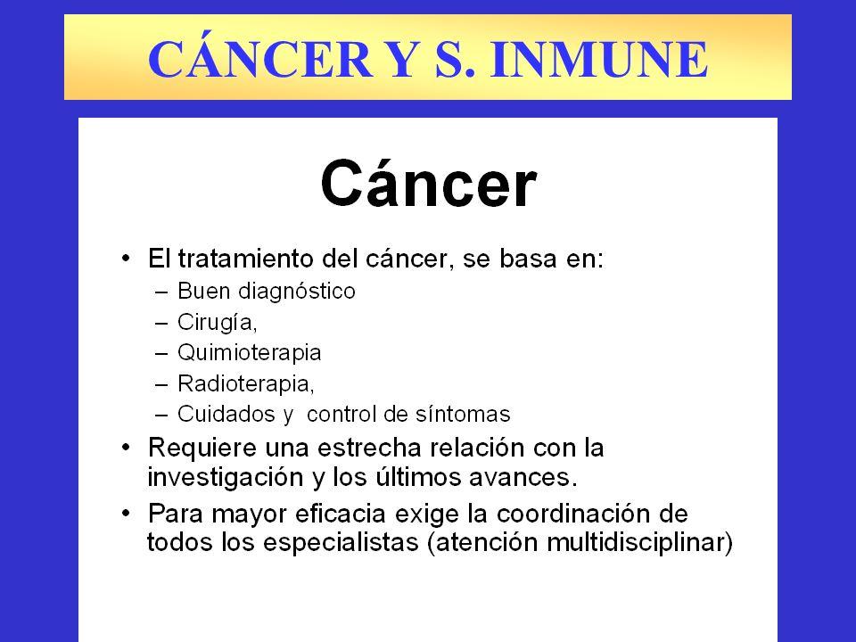 El paso de célula normal a cancerosa se denomina transformación cancerosa. Puede deberse a: - Mutaciones. - Influencia de factores ambientales. - Pres