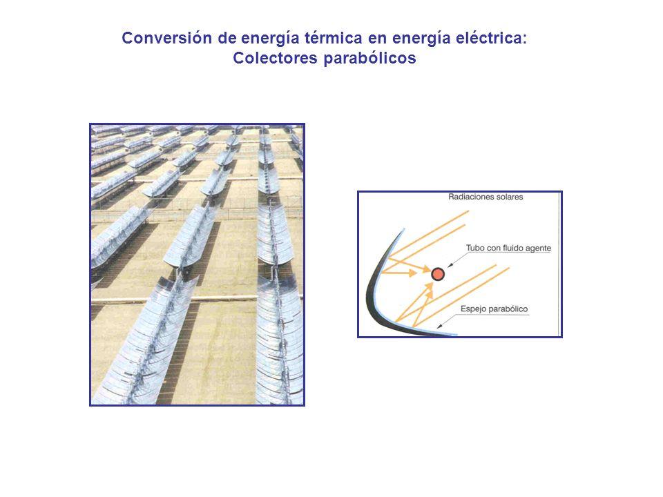 Conversión de energía térmica en energía eléctrica: Colectores parabólicos