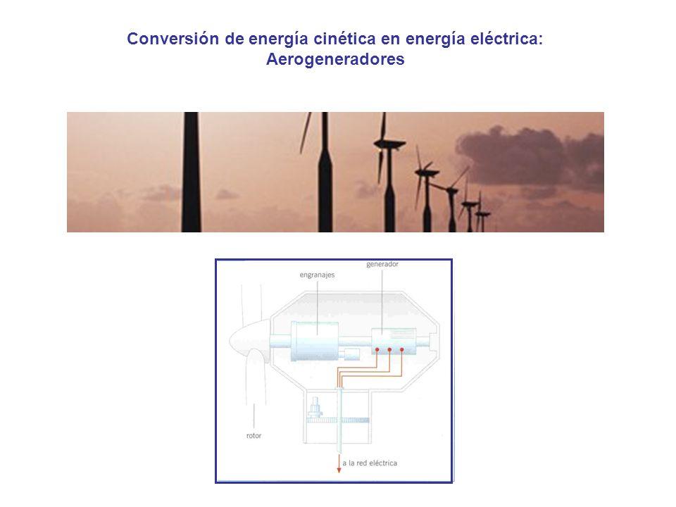 Conversión de energía cinética en energía eléctrica: Aerogeneradores