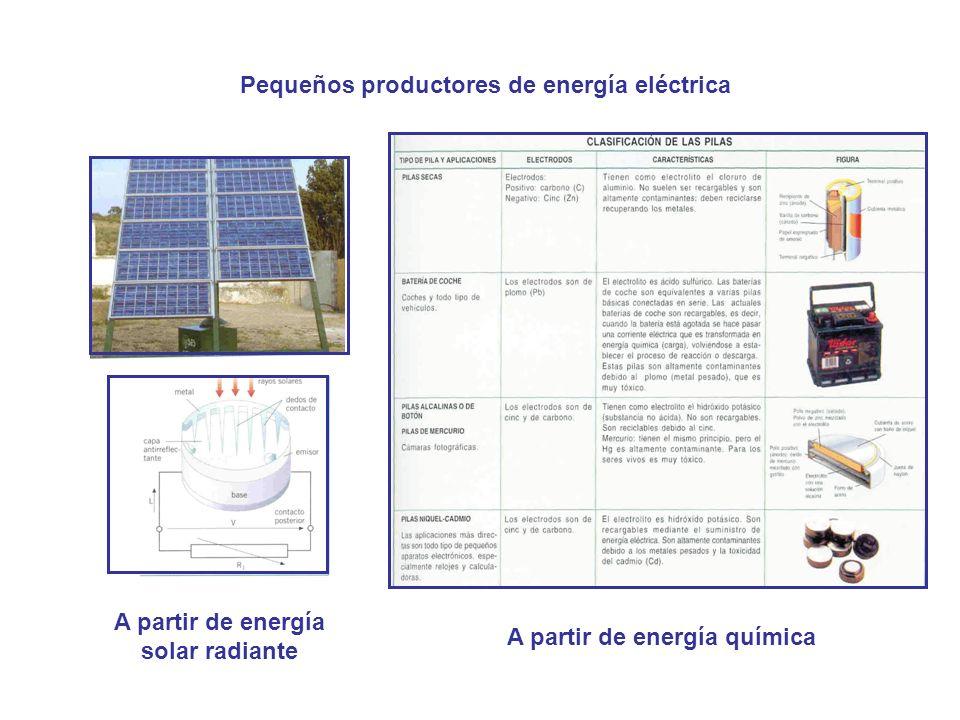 Pequeños productores de energía eléctrica A partir de energía solar radiante A partir de energía química