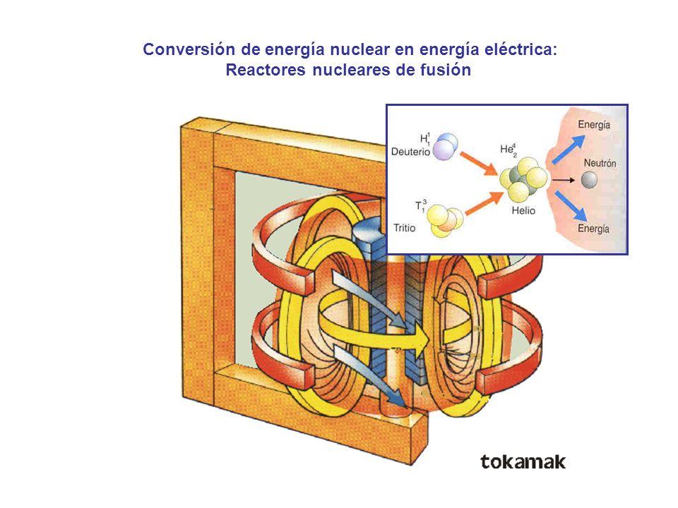 Conversión de energía nuclear en energía eléctrica: Reactores nucleares de fusión