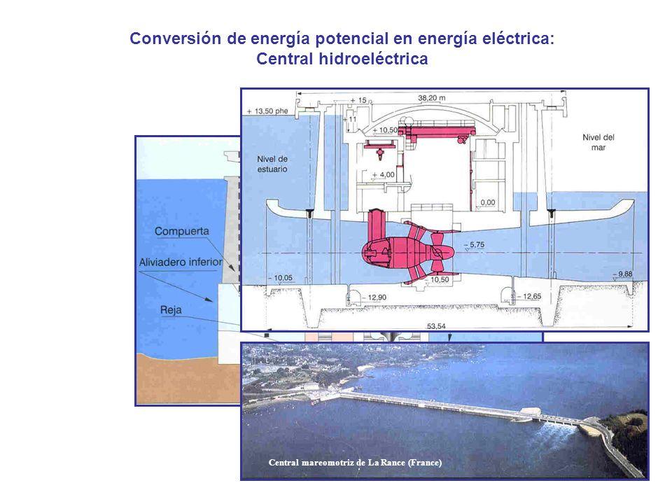 Conversión de energía potencial en energía eléctrica: Central hidroeléctrica Central mareomotriz de La Rance (France)