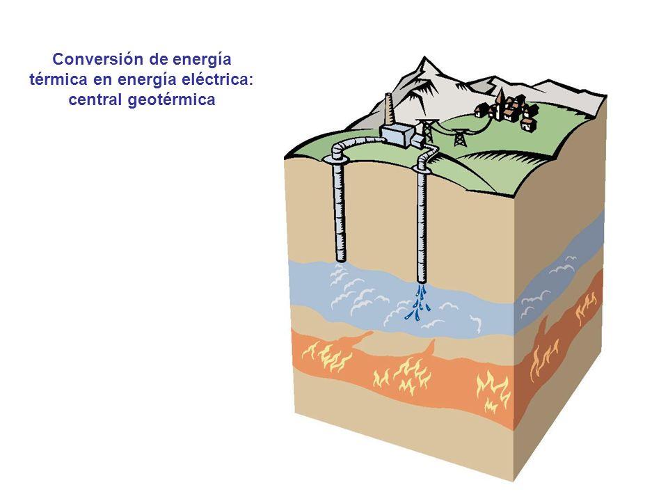 Conversión de energía térmica en energía eléctrica: central geotérmica