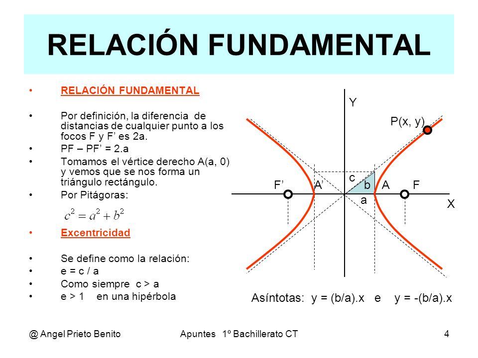 @ Angel Prieto BenitoApuntes 1º Bachillerato CT5 ECUACIÓN REDUCIDA X Y x c F A P(x, y) A F b a c ECUACIÓN REDUCIDA Se considera el origen O(0, 0) el centro geométrico de la hipérbola.