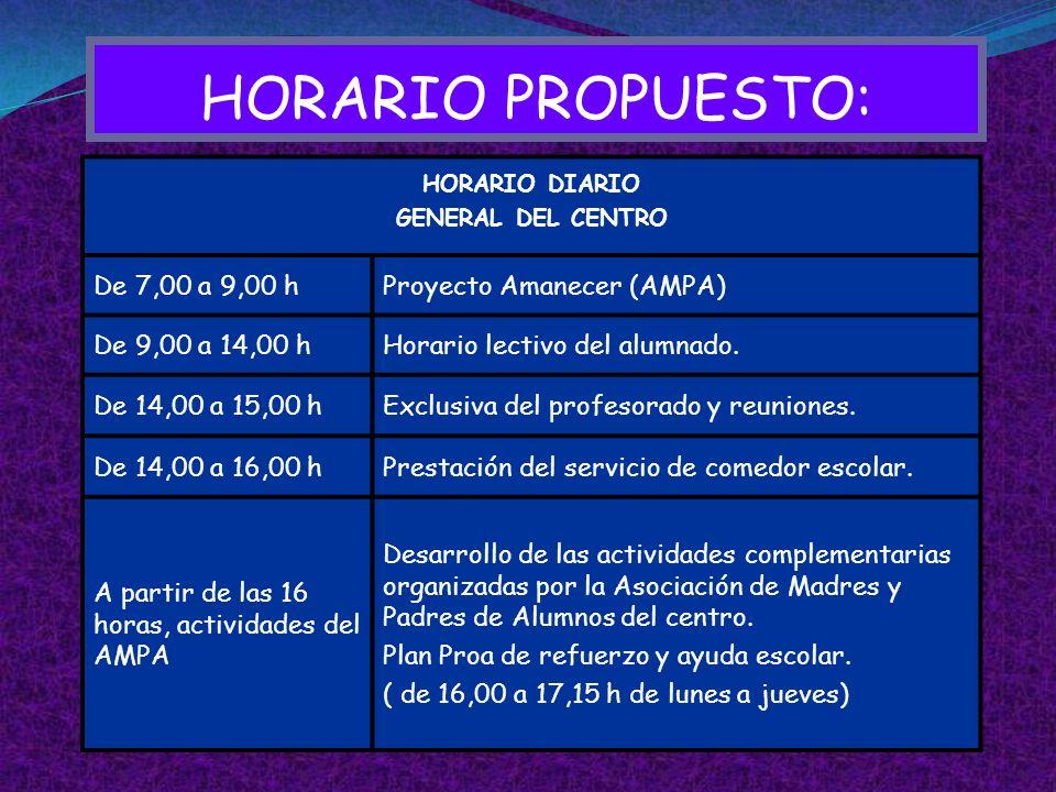 HORARIO PROPUESTO: HORARIO DIARIO GENERAL DEL CENTRO De 7,00 a 9,00 hProyecto Amanecer (AMPA) De 9,00 a 14,00 hHorario lectivo del alumnado. De 14,00