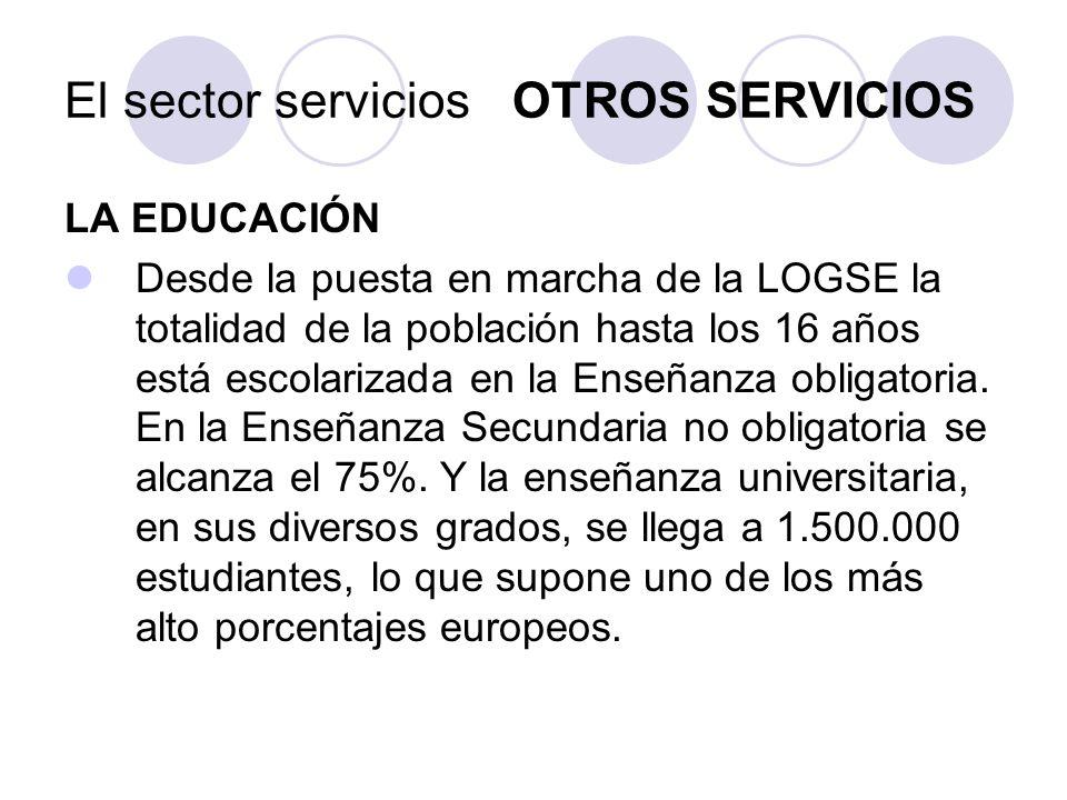 LA EDUCACIÓN Desde la puesta en marcha de la LOGSE la totalidad de la población hasta los 16 años está escolarizada en la Enseñanza obligatoria.