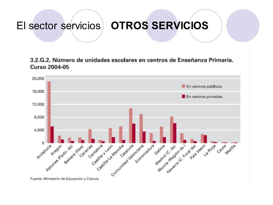 LA SANIDAD España se encuentra entre los primeros países del mundo en cuanto a prestaciones sanitarias.