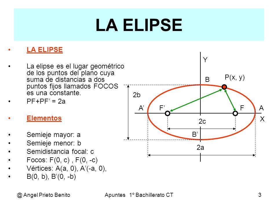 @ Angel Prieto BenitoApuntes 1º Bachillerato CT3 LA ELIPSE LA ELIPSE La elipse es el lugar geométrico de los puntos del plano cuya suma de distancias