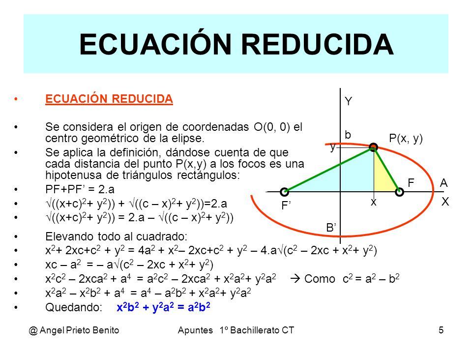 @ Angel Prieto BenitoApuntes 1º Bachillerato CT6 Ejercicios Hallar la ecuación de la elipse cuyos datos conocidos son: 1º.-Vértices: A(5,0), A(-5,0), B(0, 3) y B(0, -3) El centro de la elipse es C((5+(-5))/2, (3+(-3))/2),, C(0,0) Eje mayor: 2.a = 10,, a =5,, Eje menor: 2b = 6,, b = 3 Ecuación: b 2 x 2 + a 2 y 2 = a 2 b 2 9x 2 + 25y 2 = 225 2º.-Vértices: A(5,0), A (-5,0),, Focos: F(3, 0) y F (-3, 0) El centro de la elipse es C((5+(-5))/2, 0),, C(0,0) Semieje mayor: a = 5,, Distancia focal: 2c = 6 c =3 Semieje menor: b = (5 2 – 3 2 ) = 4 Ecuación: b 2 x 2 + a 2 y 2 = a 2 b 2 16x 2 + 25y 2 = 400 3º.-Centro: C(0,0),, Focos: F(3, 0), F (-3, 0) y P(4, 2 4) Ecuación: b 2 x 2 + a 2 y 2 = a 2 b 2 16.b 2 + 5 76.a 2 = a 2.b 2 Relación: a 2 = b 2 + c 2 a 2 = b 2 + 9 Resolviendo el sistema: b 2 = 16,, b = 4 y a 2 = 25,, a = 5