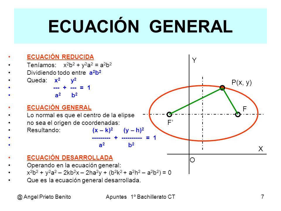 @ Angel Prieto BenitoApuntes 1º Bachillerato CT8 Ejercicios Hallar la ecuación de la elipse cuyos datos conocidos son: 4º.-Vértices: A(8,3), A(-8,3), B(0, 7) y B(0, -1) El centro de la elipse es C((8+(-8))/2, (7+(-1))/2),, C(0,3) Eje mayor: 2.a = 16,, a =8,, Eje menor: 2b = 8,, b = 4 Ecuación: b 2 x 2 + a 2 (y – 3) 2 = a 2 b 2 16x 2 + 64y 2 – 384y + 576 – 1024 = 0 Simplificando entre 16 queda: x 2 + 4y 2 – 14y – 28 = 0 5º.-Vértices: A(17,2), A(-9,2),, Distancia focal: 2c=10 El centro de la elipse es C((17+(-9))/2, 2),, C(13,2) Semieje mayor: a = (17 – (– 9))/2 = 26/2 = 13 Semieje menor: b = (a 2 – c 2 ) = (13 2 – 5 2 ) = 12 Ecuación: b 2 (x – k) 2 + a 2 (y – h) 2 = a 2 b 2 144 (x – 13) 2 + 169 (y – 2) 2 = 144.169 144x 2 + 169y 2 – 3744x – 676y + 676 = 0