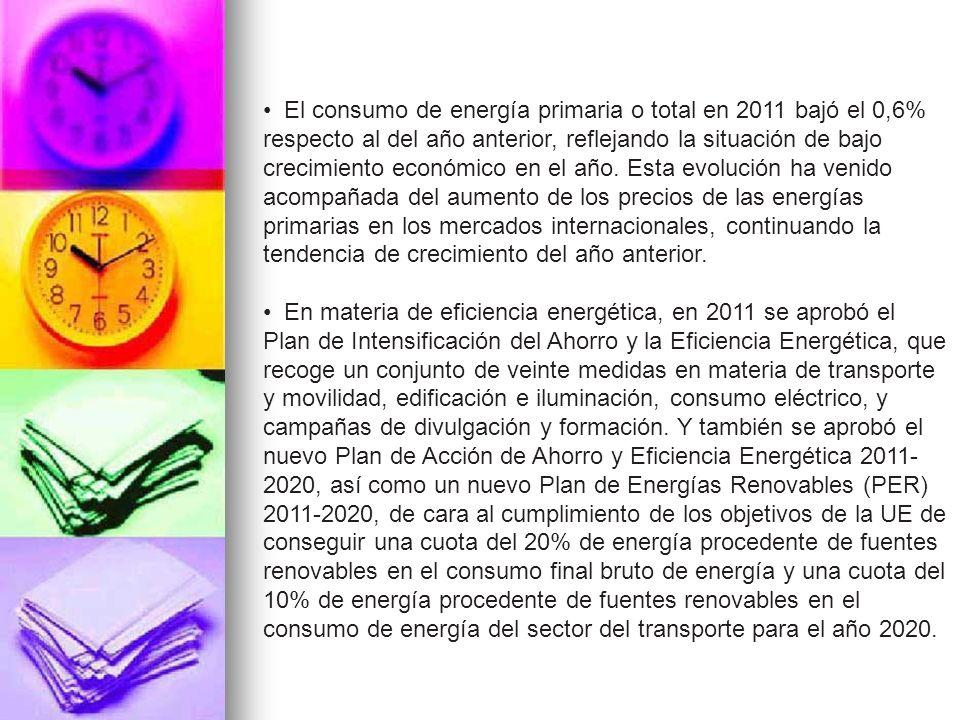 El consumo de energía primaria o total en 2011 bajó el 0,6% respecto al del año anterior, reflejando la situación de bajo crecimiento económico en el