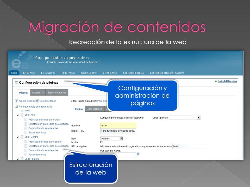 Configuración y administración de páginas Estructuración de la web Recreación de la estructura de la web