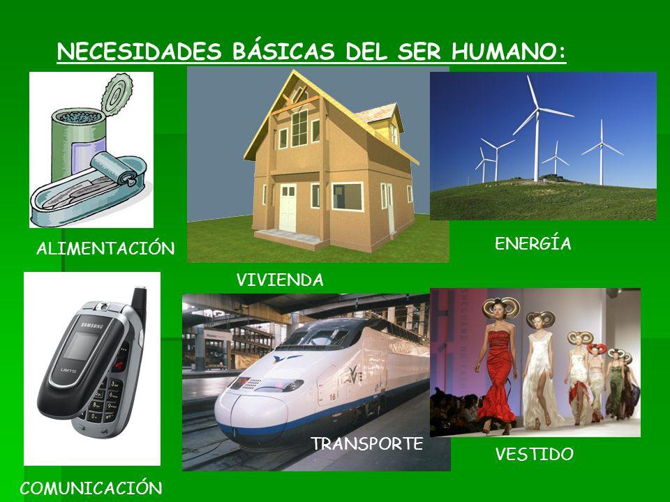 NECESIDADES BÁSICAS DEL SER HUMANO: ALIMENTACIÓN VIVIENDA COMUNICACIÓN VESTIDO ENERGÍA TRANSPORTE