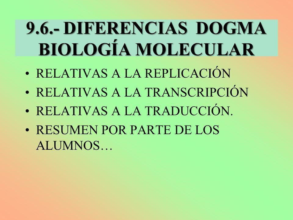 9.6.- DIFERENCIAS DOGMA BIOLOGÍA MOLECULAR RELATIVAS A LA REPLICACIÓN RELATIVAS A LA TRANSCRIPCIÓN RELATIVAS A LA TRADUCCIÓN. RESUMEN POR PARTE DE LOS