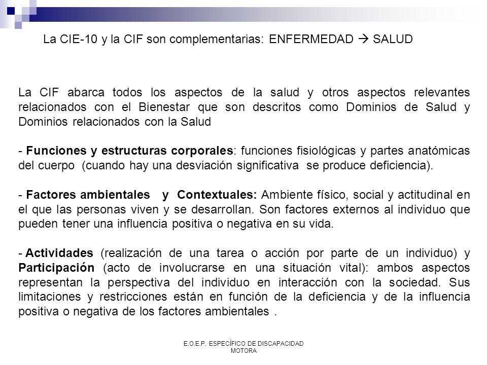 La CIF abarca todos los aspectos de la salud y otros aspectos relevantes relacionados con el Bienestar que son descritos como Dominios de Salud y Domi