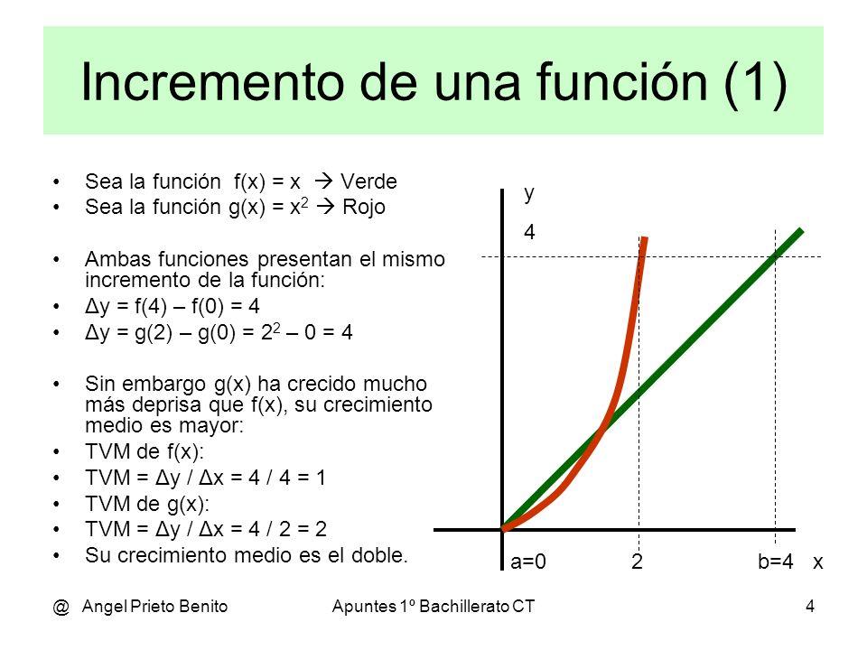 @ Angel Prieto BenitoApuntes 1º Bachillerato CT5 Incremento de una función (2) Sea la función f(x) = x / 2 Verde Sea la función g(x) = x 2 / 8 Rojo Sea la función h(x) = x Azul Ambas funciones presentan en el intervalo cerrado [0, 4] el mismo incremento de la función: Δy = f(4) – f(0) = 2 Δy = g(4) – g(0) = 2 Δy = h(4) – h(0) = 2 Las TVM de ambas son: TVM = Δy / Δx = 4 / 4 = 1 Sin embargo está muy claro que su comportamiento en dicho intervalo en muy diferente.