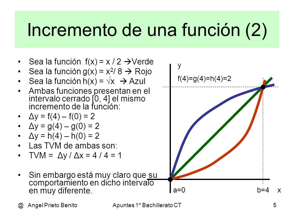 @ Angel Prieto BenitoApuntes 1º Bachillerato CT6 Ejercicio Sea la función f(x) = x 3 – 4x Hallar la TVM de la función en: [-4,-2], [0,2] y [-1, 1] En [-4,-2] f (- 4) - f(-2) - 48 - 0 TVM = ----------------- = --------- = 24 - 4 – (-2) - 2 En [0, 2] f (2) – f (0) 0 - 0 TVM = ----------------- = --------- = 0 2 – 0 2 En [-1, 1] f (1) – f (-1) - 3 - 3 TVM = ----------------- = --------- = - 3 1 – (-1) 2 -2 -1 0 1 2 x y=f(x)
