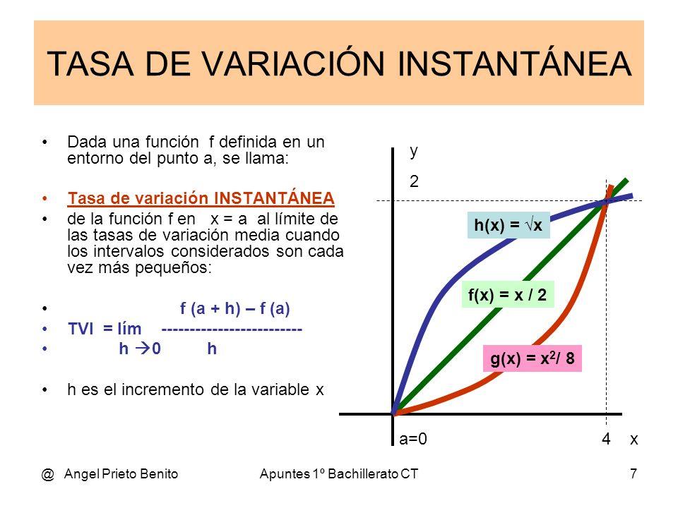 @ Angel Prieto BenitoApuntes 1º Bachillerato CT8 TASA DE VARIACIÓN INSTANTÁNEA Ejemplo En las proximidades de a=0 (0+h)/2 – 0/2 TVI [f(x)]= lim ------------------- = ½ h 0 h (0+h) 2 /2 – 0 2 /2 TVI [g(x)]= lim ------------------- = h = 0 h 0 h (0+h) – 0 TVI [g(x)]= lim ----------------- = h 0 h h h h 1 1 = lim ----- = lim ------------ =---- = --- = oo h 0 h h 0 h.