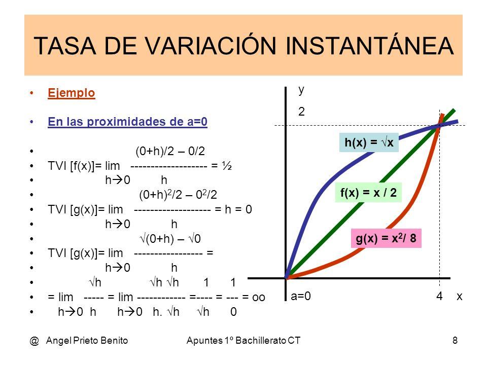 @ Angel Prieto BenitoApuntes 1º Bachillerato CT9 SENTIDO GEOMÉTRICO DE LA TVI 0 a b c d t v f(a)=f(b) f(d) f(c) TVI(a)=1 TVI(b)= – 1 TVI(c)=0,2 TVI(d)=0,8