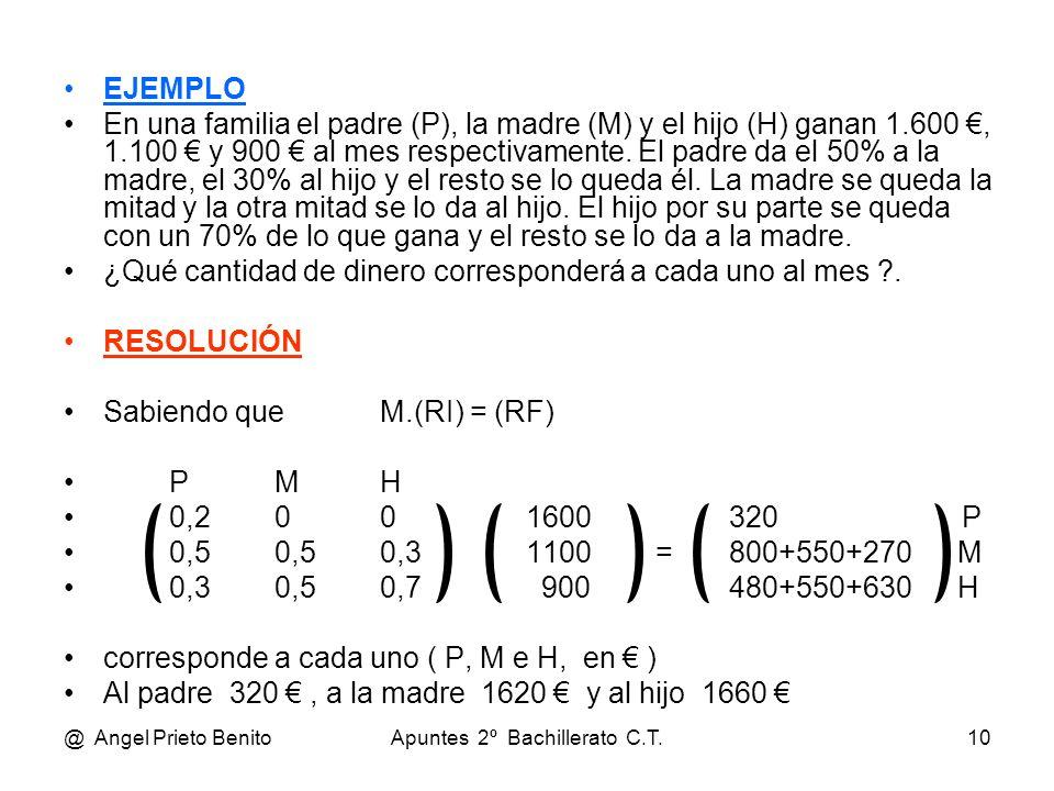 @ Angel Prieto BenitoApuntes 2º Bachillerato C.T.10 EJEMPLO En una familia el padre (P), la madre (M) y el hijo (H) ganan 1.600, 1.100 y 900 al mes re