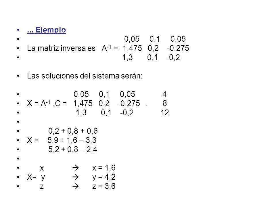 @ Angel Prieto BenitoApuntes 2º Bachillerato C.T.6... Ejemplo 0,05 0,1 0,05 La matriz inversa es A -1 = 1,475 0,2 -0,275 1,3 0,1 -0,2 Las soluciones d