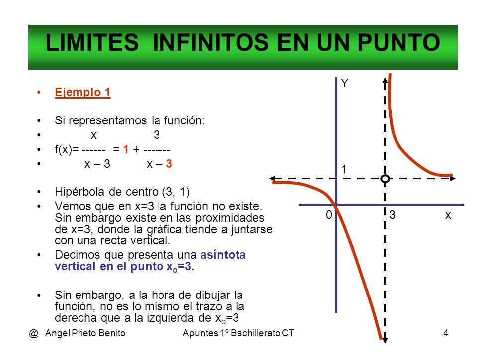 @ Angel Prieto BenitoApuntes 1º Bachillerato CT4 Ejemplo 1 Si representamos la función: x 3 f(x)= ------ = 1 + ------- x – 3 x – 3 Hipérbola de centro