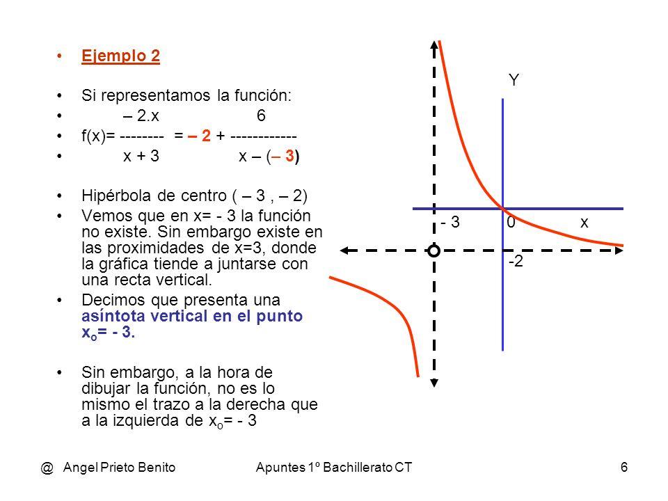 @ Angel Prieto BenitoApuntes 1º Bachillerato CT6 Ejemplo 2 Si representamos la función: – 2.x 6 f(x)= -------- = – 2 + ------------ x + 3 x – (– 3) Hi