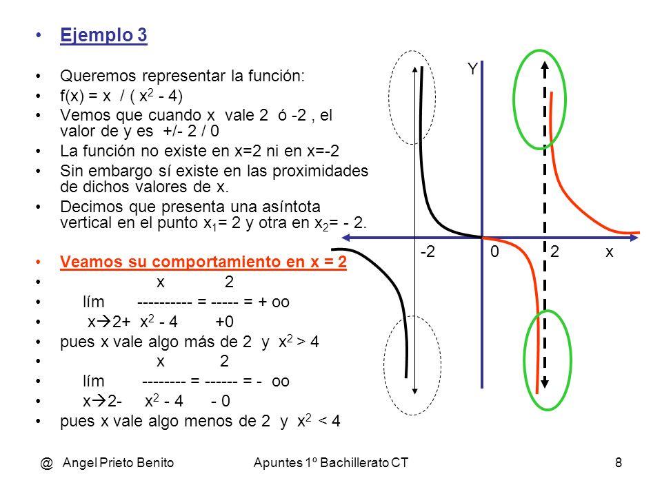 @ Angel Prieto BenitoApuntes 1º Bachillerato CT8 Ejemplo 3 Queremos representar la función: f(x) = x / ( x 2 - 4) Vemos que cuando x vale 2 ó -2, el v