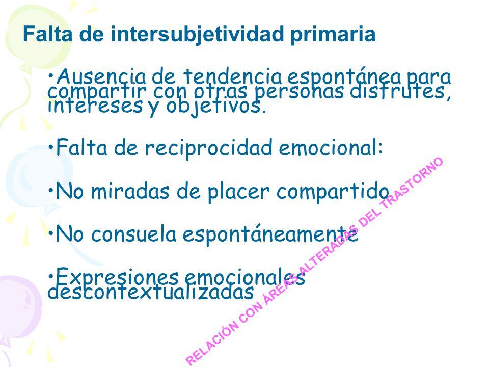 Falta de intersubjetividad primaria Ausencia de tendencia espontánea para compartir con otras personas disfrutes, intereses y objetivos. Falta de reci
