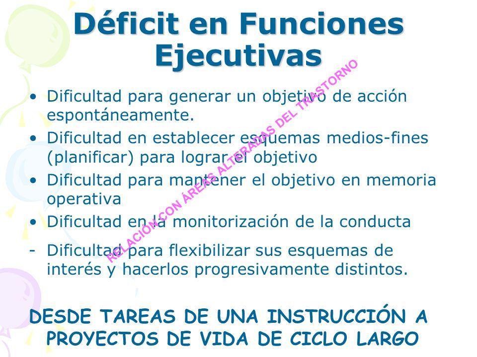 Déficit en Funciones Ejecutivas Dificultad para generar un objetivo de acción espontáneamente. Dificultad en establecer esquemas medios-fines (planifi