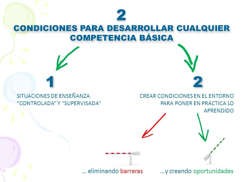 CONDICIONES PARA DESARROLLAR CUALQUIER COMPETENCIA BÁSICA CONDICIONES PARA DESARROLLAR CUALQUIER COMPETENCIA BÁSICA 2 2 SITUACIONES DE ENSEÑANZA CONTR