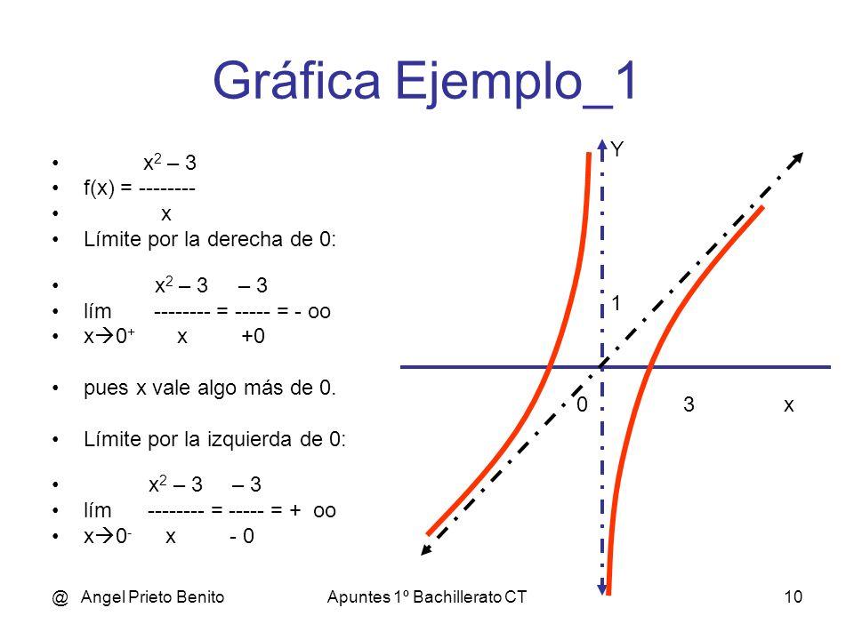 @ Angel Prieto BenitoApuntes 1º Bachillerato CT9 OTRA FORMA DE HALLAR ASÍNTOTAS OBLICUAS Se efectúa la división de polinomios indicada en la función: