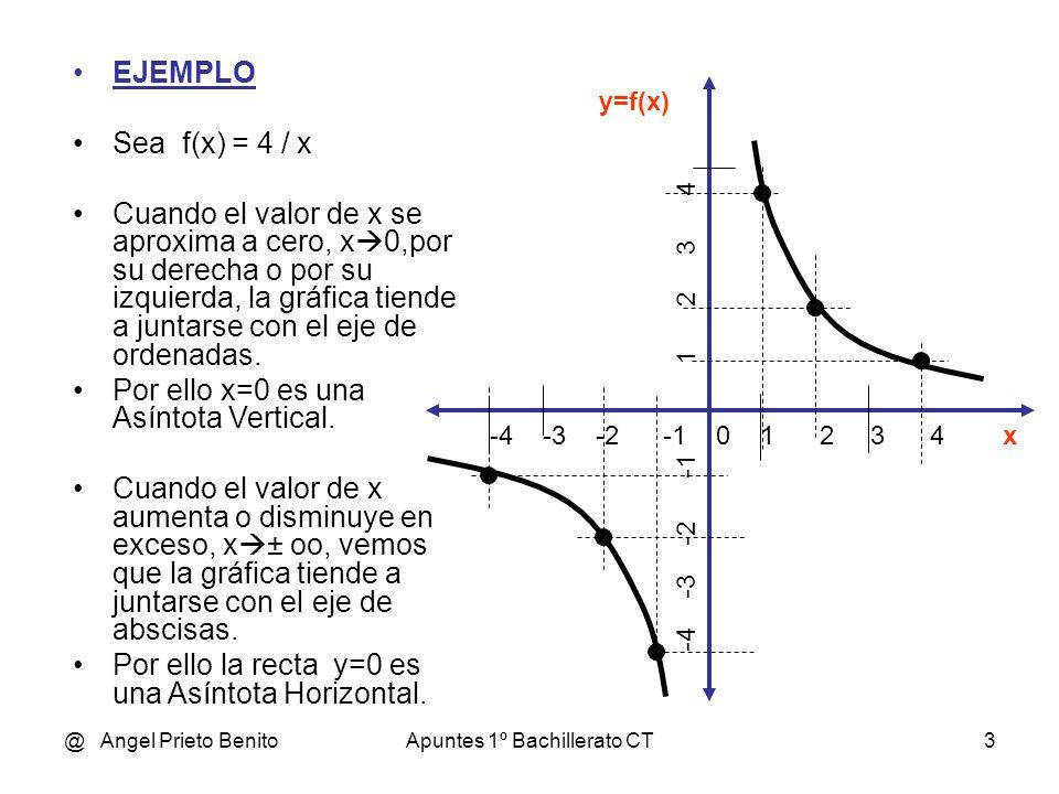 @ Angel Prieto BenitoApuntes 1º Bachillerato CT3 EJEMPLO Sea f(x) = 4 / x Cuando el valor de x se aproxima a cero, x 0,por su derecha o por su izquierda, la gráfica tiende a juntarse con el eje de ordenadas.