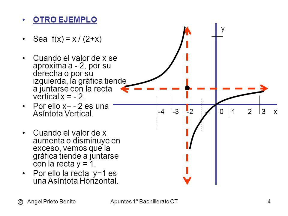 @ Angel Prieto BenitoApuntes 1º Bachillerato CT4 -4 -3 -2 -1 0 1 2 3 x y OTRO EJEMPLO Sea f(x) = x / (2+x) Cuando el valor de x se aproxima a - 2, por su derecha o por su izquierda, la gráfica tiende a juntarse con la recta vertical x = - 2.