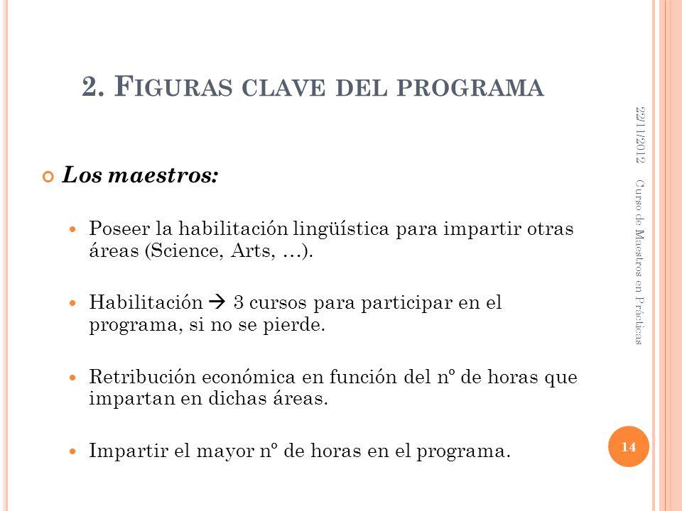 2. F IGURAS CLAVE DEL PROGRAMA Los maestros: Poseer la habilitación lingüística para impartir otras áreas (Science, Arts, …). Habilitación 3 cursos pa