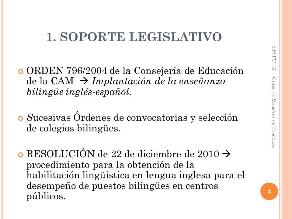 1. SOPORTE LEGISLATIVO ORDEN 796/2004 de la Consejería de Educación de la CAM Implantación de la enseñanza bilingüe inglés-español. S ucesivas Órdenes