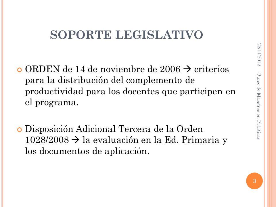 SOPORTE LEGISLATIVO ORDEN de 14 de noviembre de 2006 criterios para la distribución del complemento de productividad para los docentes que participen