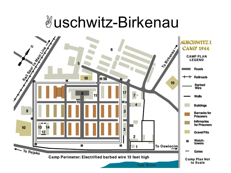 uschwitz-Birkenau Auschwitz III - Monowitz