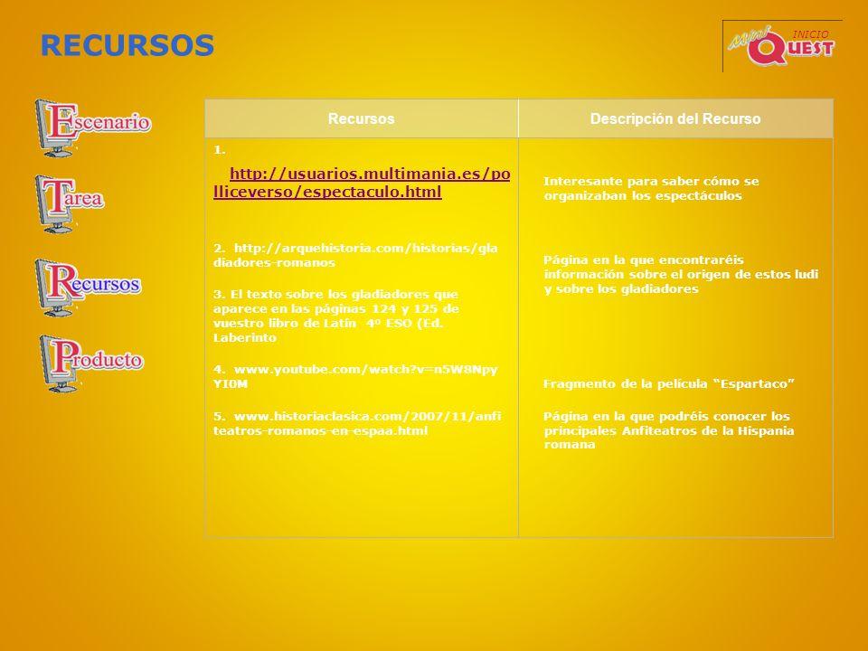 INICIO RECURSOS RecursosDescripción del Recurso 1. http://usuarios.multimania.es/po lliceverso/espectaculo.html http://usuarios.multimania.es/po llice