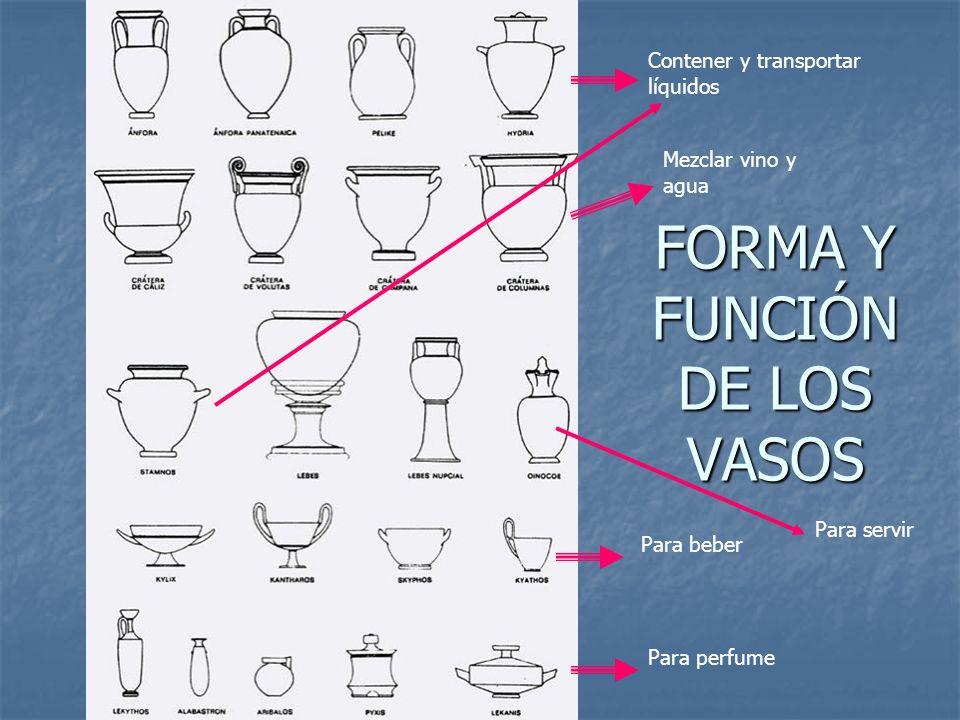 FORMA Y FUNCIÓN DE LOS VASOS Contener y transportar líquidos Mezclar vino y agua Para beber Para perfume Para servir