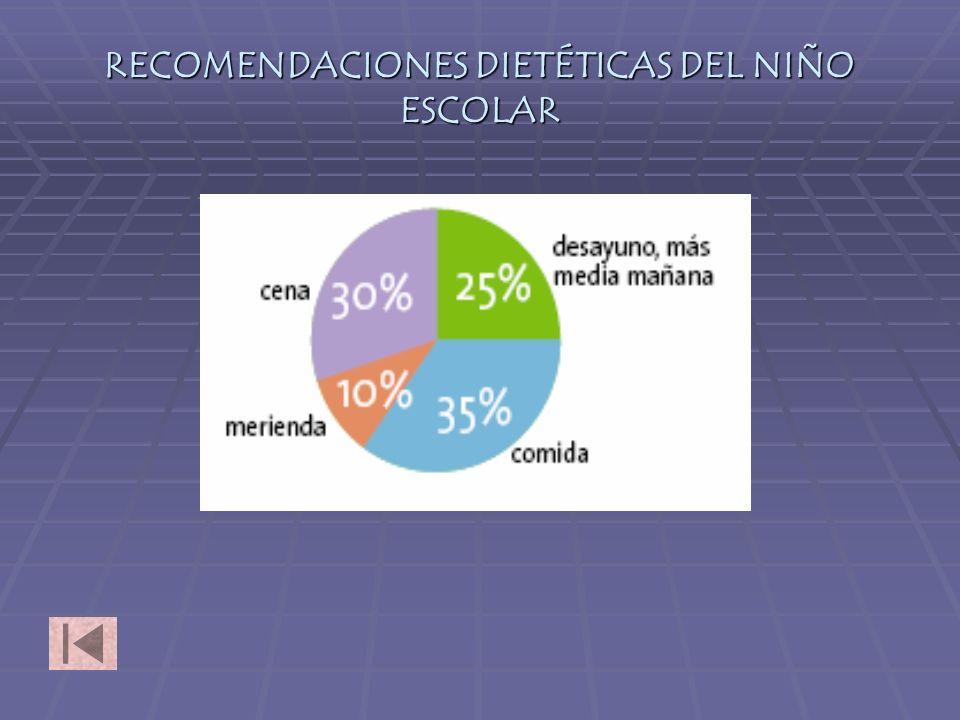 RECOMENDACIONES DIETÉTICAS DEL NIÑO ESCOLAR