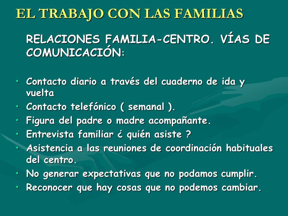 EL TRABAJO CON LAS FAMILIAS RELACIONES FAMILIA-CENTRO. VÍAS DE COMUNICACIÓN : Contacto diario a través del cuaderno de ida y vueltaContacto diario a t