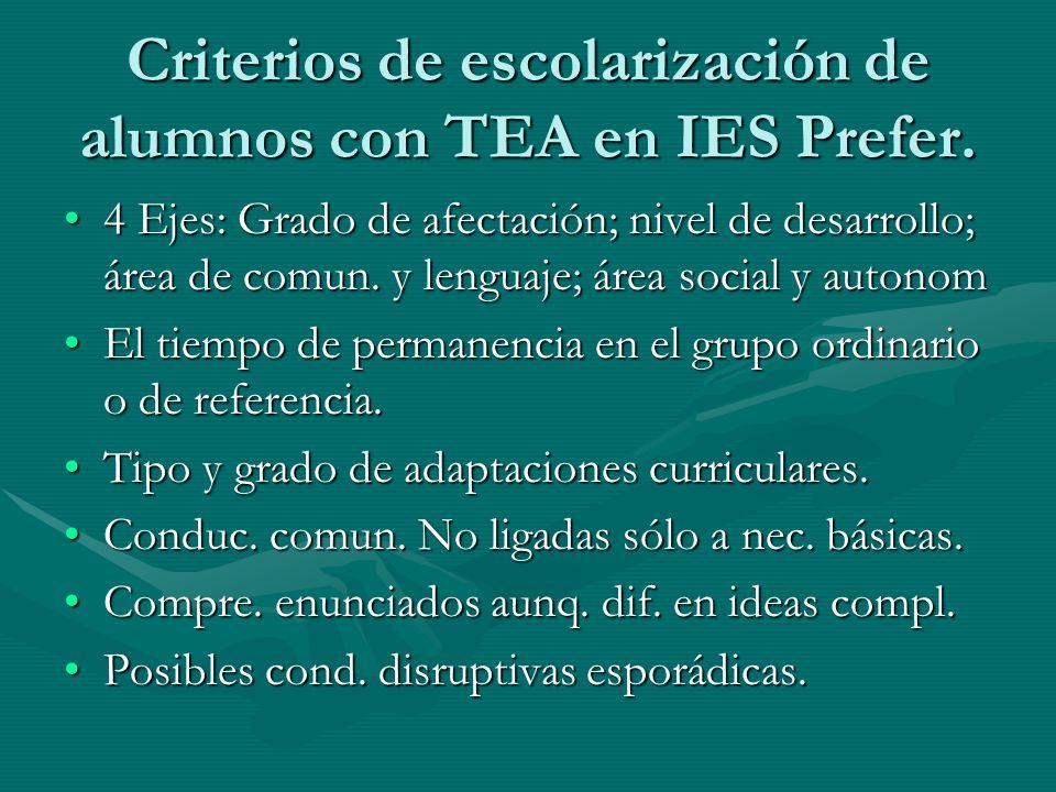 Criterios de escolarización de alumnos con TEA en IES Prefer. 4 Ejes: Grado de afectación; nivel de desarrollo; área de comun. y lenguaje; área social