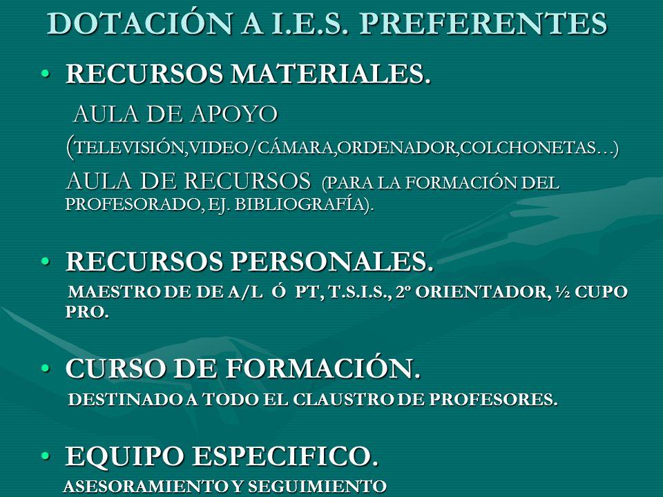 DOTACIÓN A I.E.S. PREFERENTES RECURSOS MATERIALES.RECURSOS MATERIALES. AULA DE APOYO ( TELEVISIÓN,VIDEO/CÁMARA,ORDENADOR,COLCHONETAS…) AULA DE APOYO (