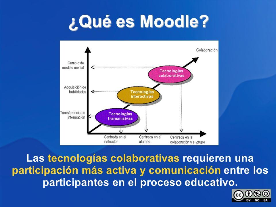 ¿Qué es Moodle? Las tecnologías colaborativas requieren una participación más activa y comunicación entre los participantes en el proceso educativo.