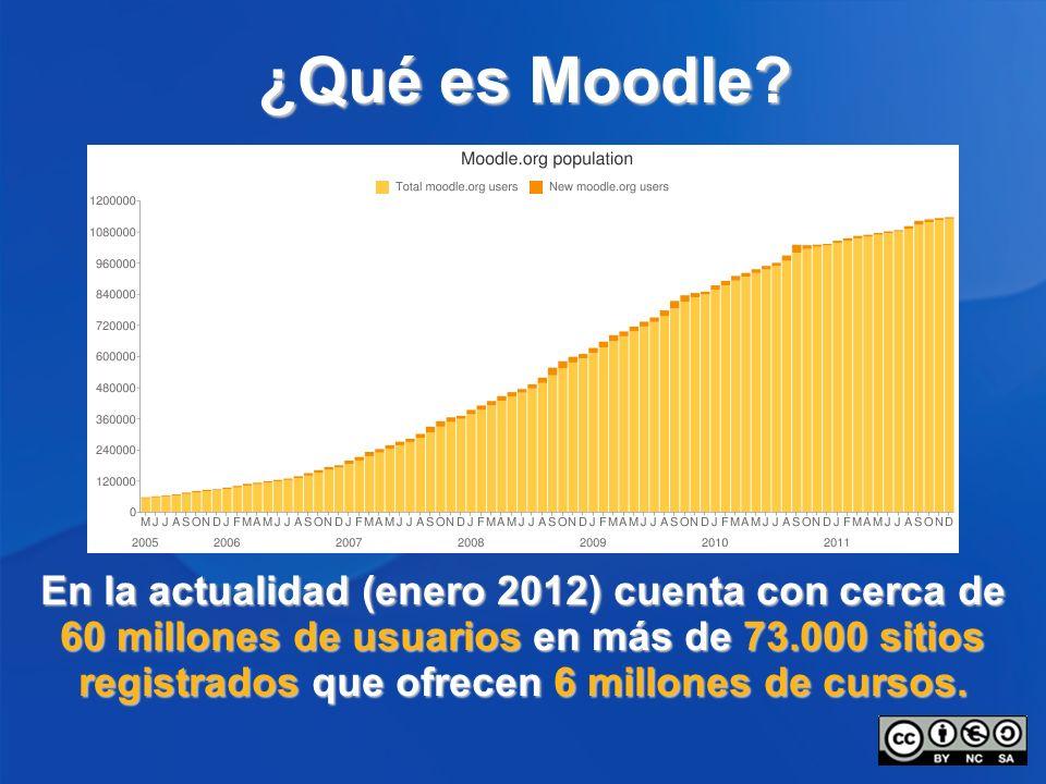 ¿Qué es Moodle? En la actualidad (enero 2012) cuenta con cerca de 60 millones de usuarios en más de 73.000 sitios registrados que ofrecen 6 millones d